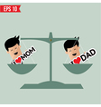 Man weighs between love mom and dad - - EPS vector image