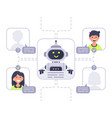 human communicates with chatbot virtual assistant vector image vector image