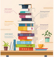 books and graduation cap education infographics vector image