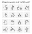 drinking water icon vector image vector image