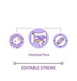 intestinal flora concept icon bad and good vector image