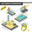 taxi service in gadgets isometric infographics vector image