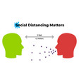 covid19-19 infographic social distancing vector image