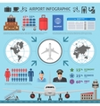 Airport Infographics Template vector image vector image