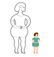 Girl Coloring Book Fat woman in green dress vector image
