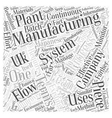 lean manufacturing uk Word Cloud Concept vector image vector image