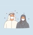 individual protection against coronavirus vector image