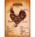 retro poster with a detailed diagram of butchering vector image vector image