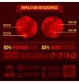Demographic Infographic vector image
