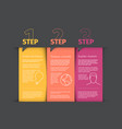 instrucions table with three steps template vector image vector image