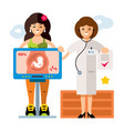 pregnancy diagnostics sonography flat vector image
