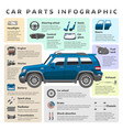 car parts service infographic auto mechanic tool vector image