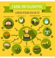 Farm infographic flat style vector image vector image
