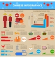 Chinese Infographic Set vector image vector image