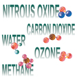 Greenhouse gas molecules vector image