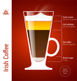 Irish Coffee cocktail vector image vector image