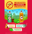 pest control mosquito disinsection repellents vector image vector image