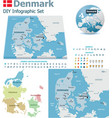 Denmark maps with markers vector image