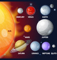 planets of the solar system exhibited by size and vector image