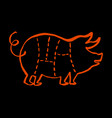 cut meat set poster butcher diagram scheme and vector image