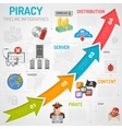 Internet Piracy Infographics vector image vector image