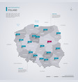 poland map with infographic elements pointer marks vector image
