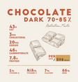 nutrition facts of dark chocolate hand draw vector image
