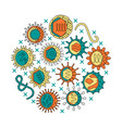 human virus types round concept banner in line vector image vector image