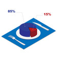 isometric 3d pie chart on plate - business concept vector image