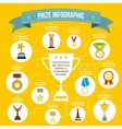 prize infographic flat style vector image vector image