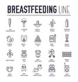 world thin line breastfeeding week and kids vector image