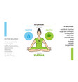 kapha dosha of human body vector image