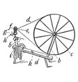 spinning wheel for wool vintage vector image vector image