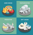 cheese production isometric icons concept vector image vector image