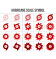 creative of hurricane scale vector image