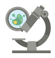 microscope flat icon for bacteria or dna vector image