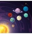 solar system with Mercury Venus Earth vector image