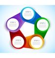 Colorful circles diagram vector image