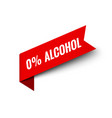 alcohol free icon symbol 0 percent logo