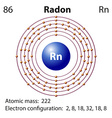 Diagram representation of the element radon vector image vector image