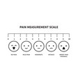 pain scale chart with emoticon faces vector image vector image