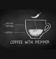 chalk sketch coffee with pepper recipe vector image