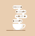 coffee infographics background vector image