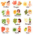 human viruses flat icons collection vector image