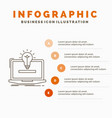 laptop solution idea bulb solution infographics vector image
