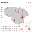 map lithuania epidemic and quarantine emergency vector image vector image