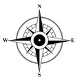 symbolic image of compass vector image