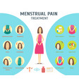 cartoon menstrual period card poster vector image vector image