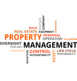 word cloud property management vector image vector image