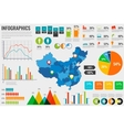China map with Infographics elements Infographics vector image vector image